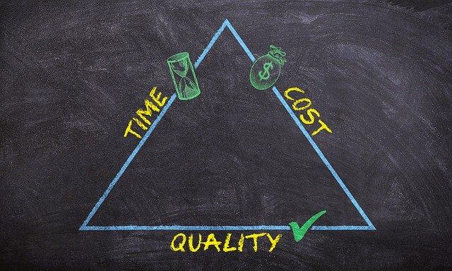 מחיר קידום ממומן בגוגל לעסקים